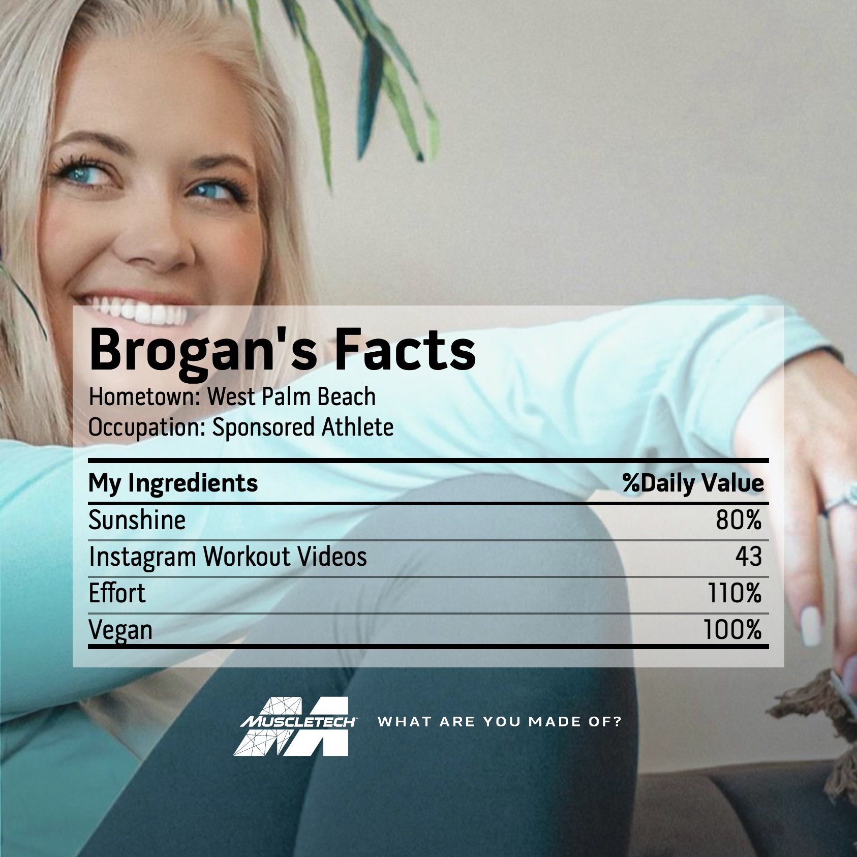 Brogan's Facts